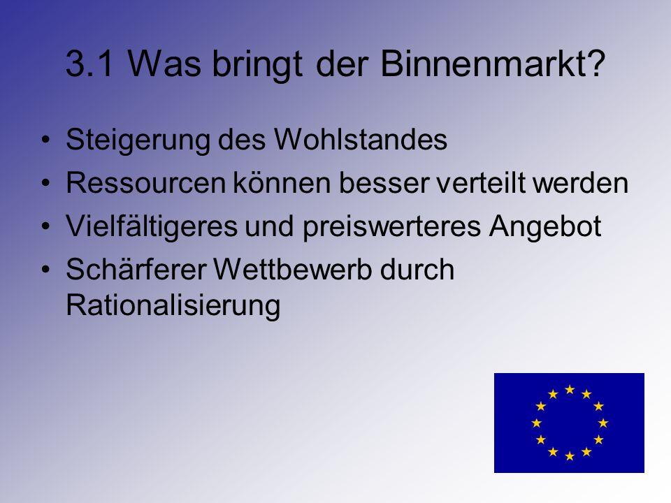 3.1 Was bringt der Binnenmarkt? Steigerung des Wohlstandes Ressourcen können besser verteilt werden Vielfältigeres und preiswerteres Angebot Schärfere