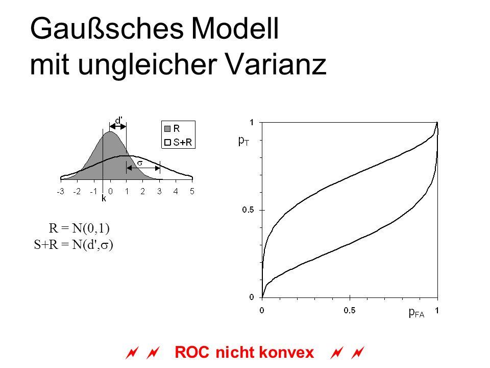 Gaußsches Modell mit ungleicher Varianz S+R = N(0,1) S+R = N(d', ) ROC nicht konvex