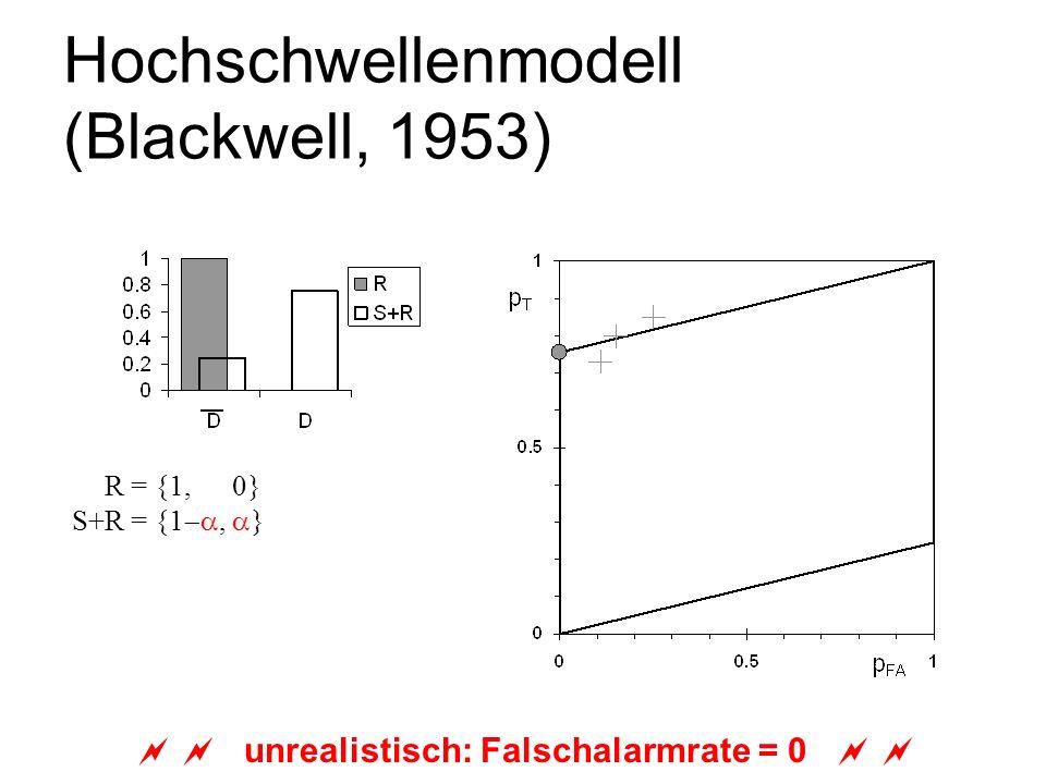 Hochschwellenmodell (Blackwell, 1953) S+R = {1, 0} S+R = {1, } unrealistisch: Falschalarmrate = 0