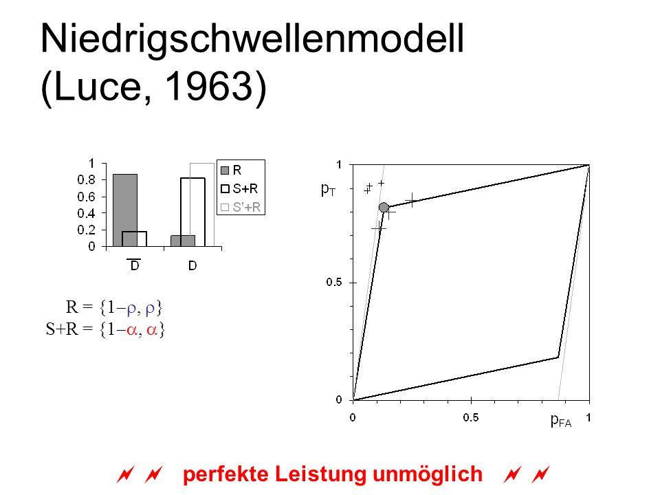 Niedrigschwellenmodell (Luce, 1963) S+R = {1, } perfekte Leistung unmöglich