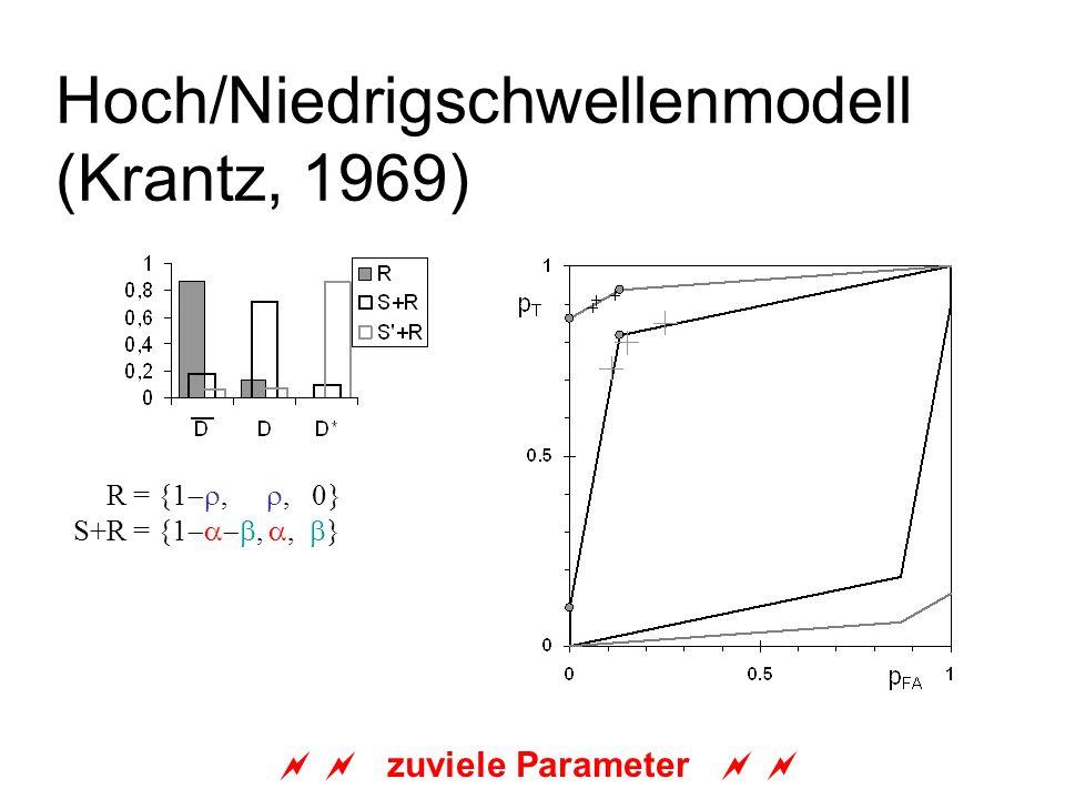 Hoch/Niedrigschwellenmodell (Krantz, 1969) S+R = {1,, 0} S+R = {1,, } zuviele Parameter
