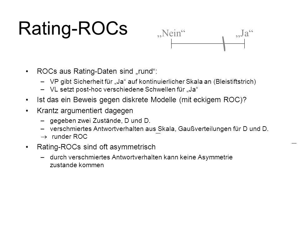 Rating-ROCs ROCs aus Rating-Daten sind rund: –VP gibt Sicherheit für Ja auf kontinuierlicher Skala an (Bleistiftstrich) –VL setzt post-hoc verschieden