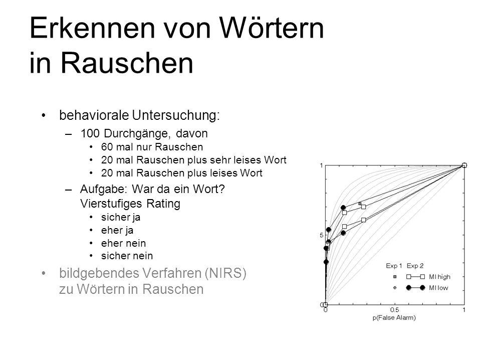 Erkennen von Wörtern in Rauschen behaviorale Untersuchung: –100 Durchgänge, davon 60 mal nur Rauschen 20 mal Rauschen plus sehr leises Wort 20 mal Rau
