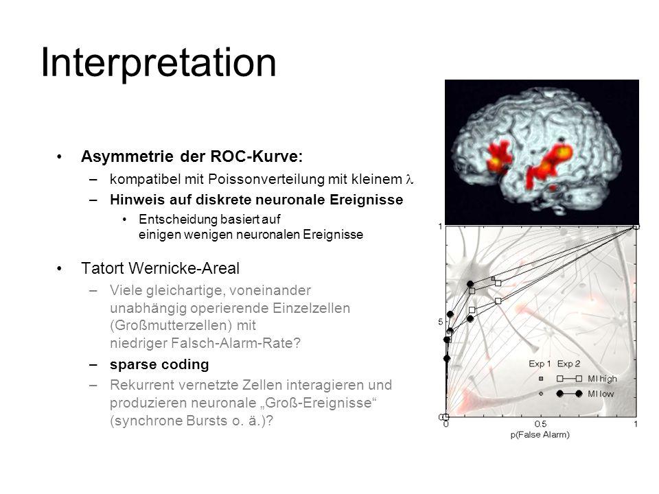 Interpretation Asymmetrie der ROC-Kurve: –kompatibel mit Poissonverteilung mit kleinem –Hinweis auf diskrete neuronale Ereignisse Entscheidung basiert