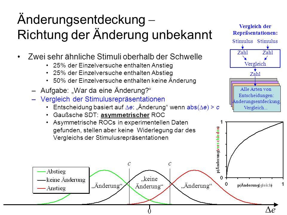 Stimulus Zahl Vergleich Zahl Vergleich der Repräsentationen: Alle Arten von Entscheidungen: Änderungsentdeckung, Vergleich... Änderungsentdeckung Rich
