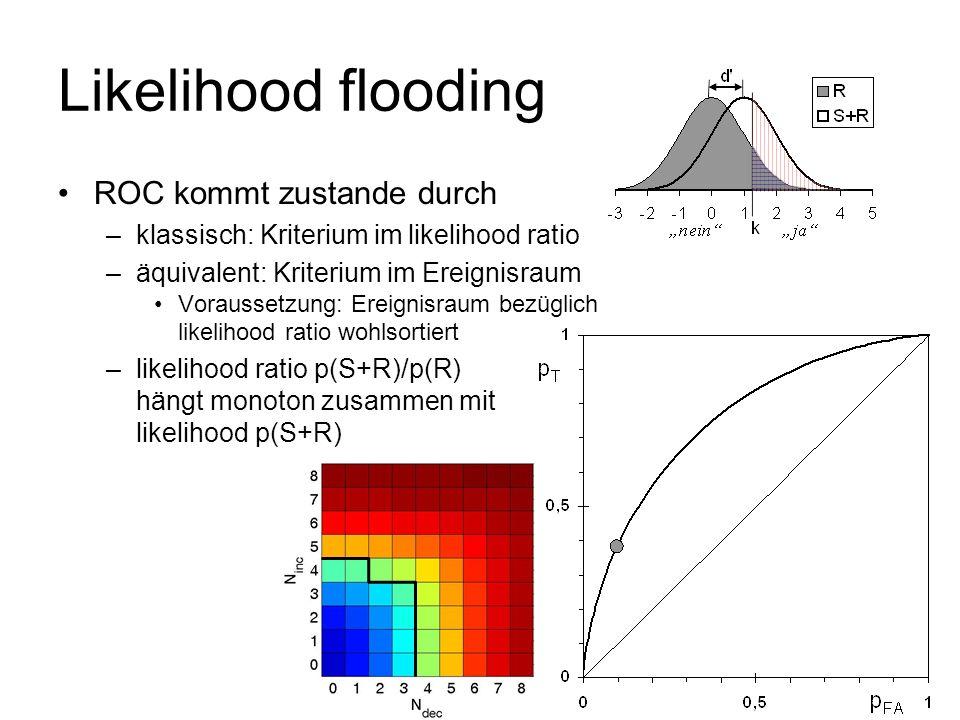 Likelihood flooding ROC kommt zustande durch –klassisch: Kriterium im likelihood ratio –äquivalent: Kriterium im Ereignisraum Voraussetzung: Ereignisr