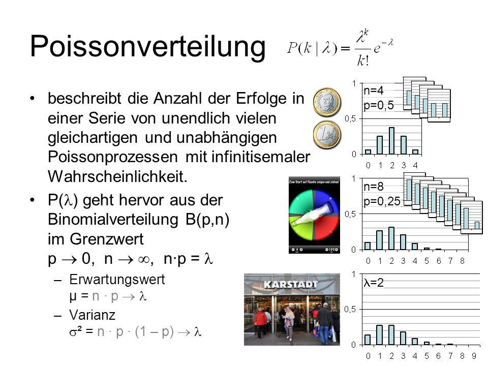 Poissonverteilung n=4 p=0,5 n=8 p=0,25 =2 beschreibt die Anzahl der Erfolge in einer Serie von unendlich vielen gleichartigen und unabhängigen Poisson