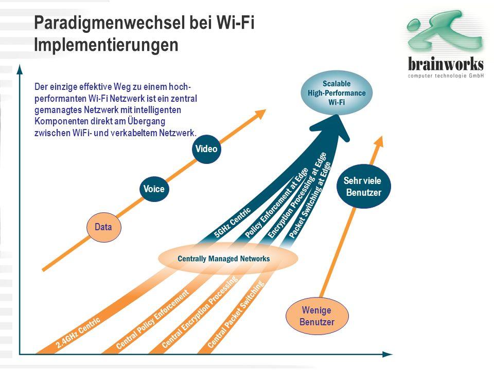 Paradigmenwechsel bei Wi-Fi Implementierungen … Der einzige effektive Weg zu einem hoch- performanten Wi-Fi Netzwerk ist ein zentral gemanagtes Netzwe