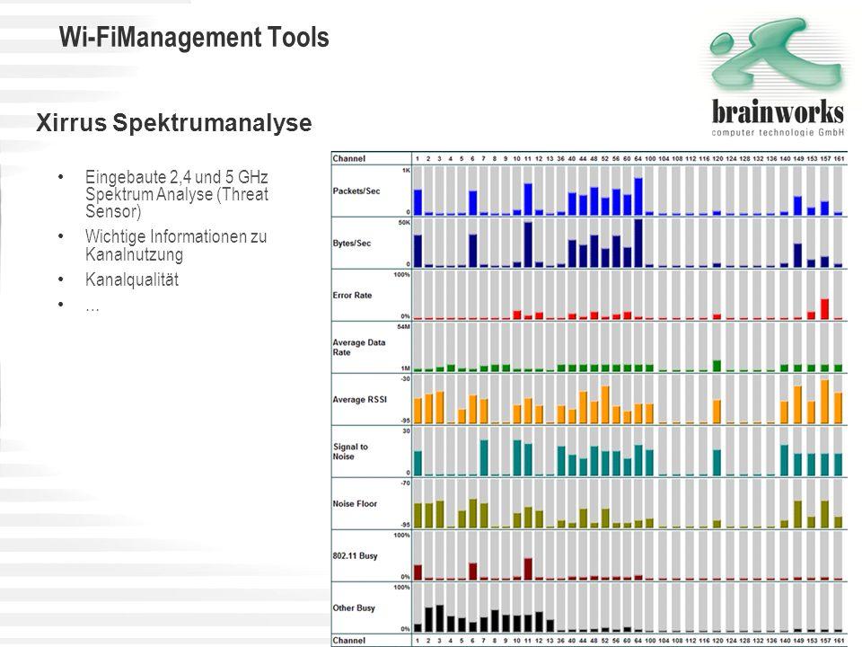 Wi-FiManagement Tools 20 Xirrus Spektrumanalyse Eingebaute 2,4 und 5 GHz Spektrum Analyse (Threat Sensor) Wichtige Informationen zu Kanalnutzung Kanal