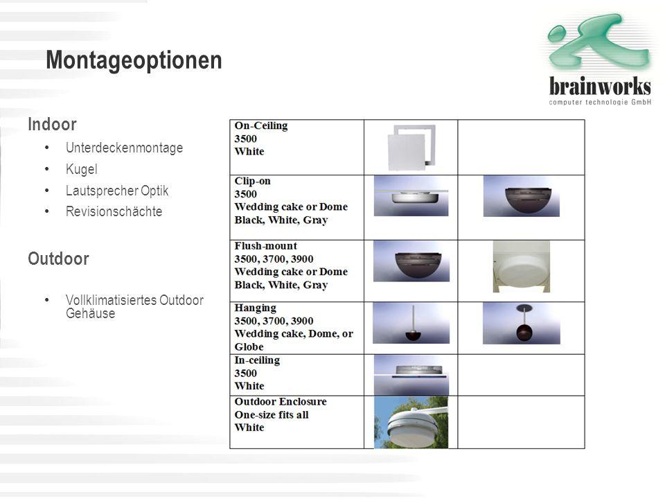 Montageoptionen Indoor Unterdeckenmontage Kugel Lautsprecher Optik Revisionschächte Outdoor Vollklimatisiertes Outdoor Gehäuse