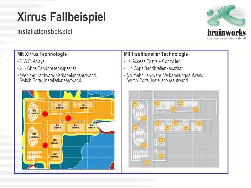 Xirrus Fallbeispiel Installationsbeispiel Mit Xirrus Technologie 3 WiFi-Arrays 2,6 Gbps Bandbreitenkapazität Weniger Hardware, Verkabelungsaufwand, Sw