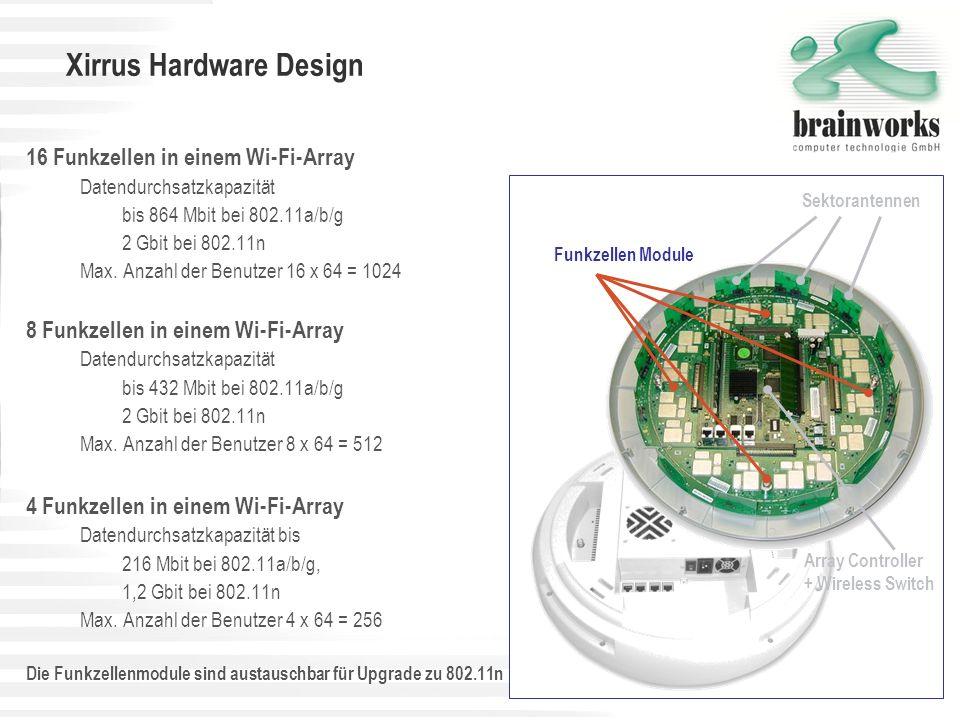 Xirrus Hardware Design Sektorantennen für jede Funkzelle Doppelte Reichweite Vierfache Flächenabdeckung Hohe Empfangsempfindlichkeit -> 75% weniger Geräte, Verkabelung, Switch- Ports, Installationsaufwand Bis zu 3 TNC Stecker für externe Antennen MIMO Technologie bei 802.11n Array Controller + Wireless Switch Funkzellen Module Sektorantennen Antennen- leistung Array XS-4Array XS-8Array XS-16 802.11b/g3dBi (180°) 802.11a/n3dBi (180°)6dBi (90°) Threat Sensor 2dBi (360°) Abdeckung70.000 qm115.000 qm