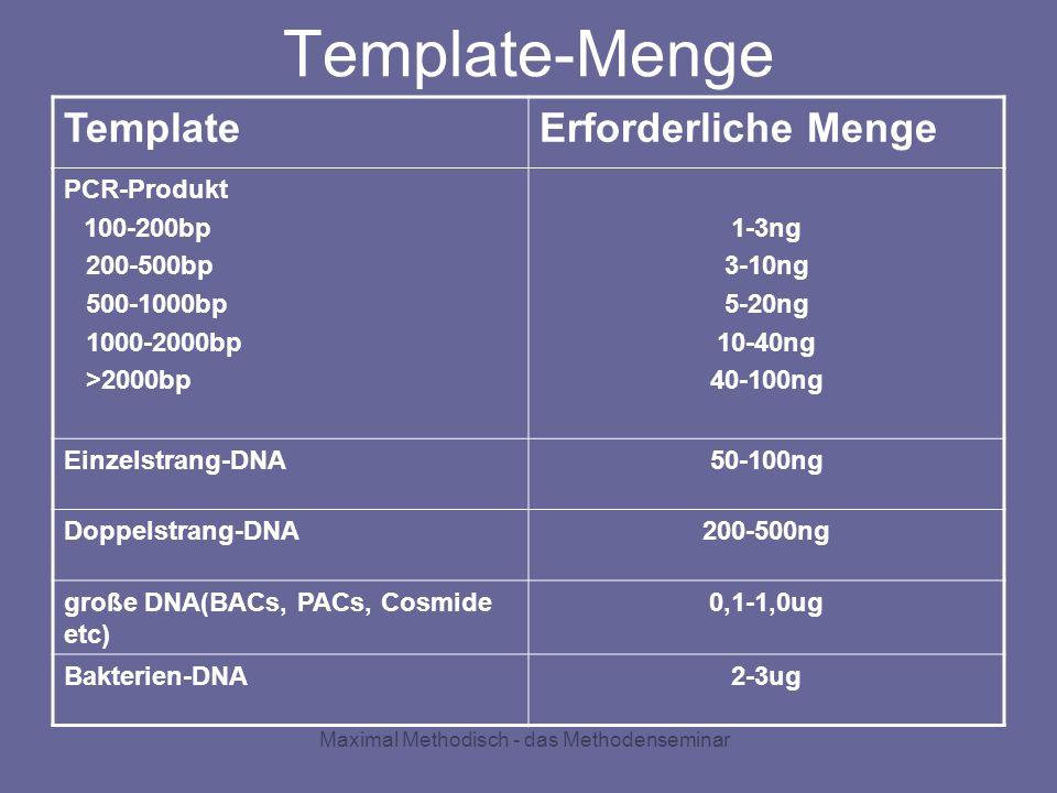 Maximal Methodisch - das Methodenseminar Template-Menge TemplateErforderliche Menge PCR-Produkt 100-200bp 200-500bp 500-1000bp 1000-2000bp >2000bp 1-3