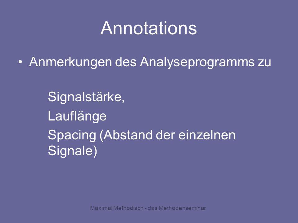 Maximal Methodisch - das Methodenseminar Annotations Anmerkungen des Analyseprogramms zu Signalstärke, Lauflänge Spacing (Abstand der einzelnen Signal