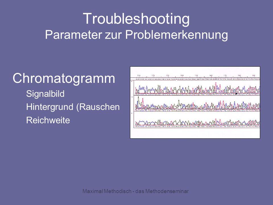 Maximal Methodisch - das Methodenseminar Troubleshooting Parameter zur Problemerkennung Chromatogramm Signalbild Hintergrund (Rauschen Reichweite