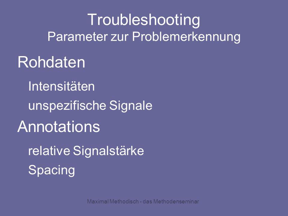 Maximal Methodisch - das Methodenseminar Troubleshooting Parameter zur Problemerkennung Rohdaten Intensitäten unspezifische Signale Annotations relati
