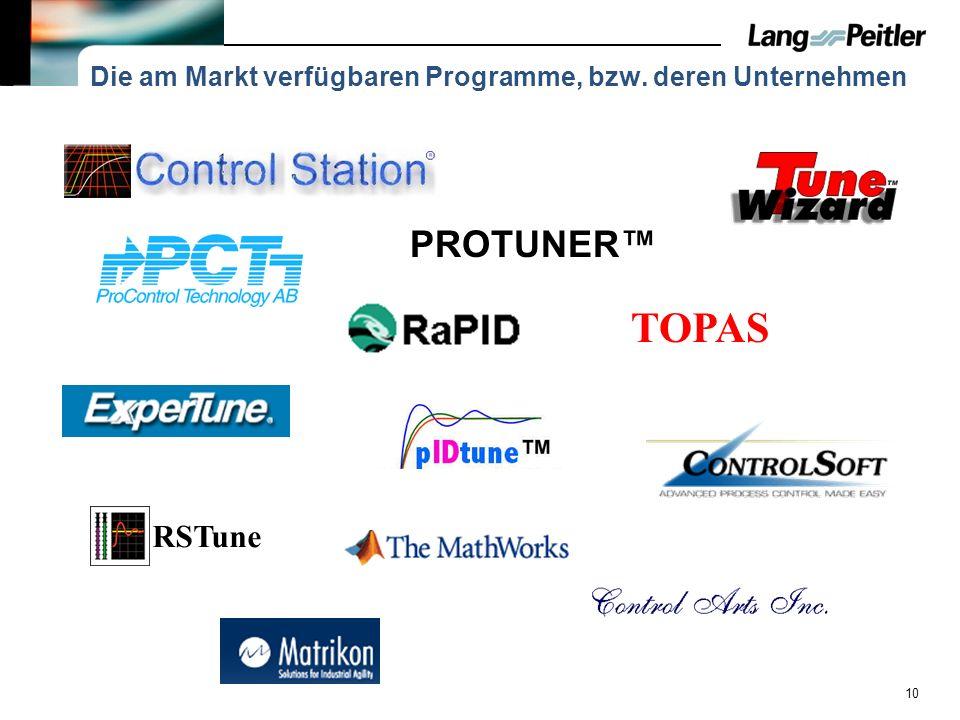 10 Die am Markt verfügbaren Programme, bzw. deren Unternehmen TOPAS PROTUNER RSTune