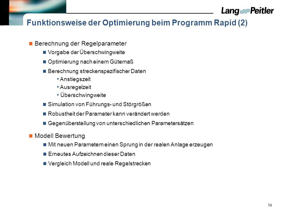 14 Funktionsweise der Optimierung beim Programm Rapid (2) Berechnung der Regelparameter Vorgabe der Überschwingweite Optimierung nach einem Gütemaß Be