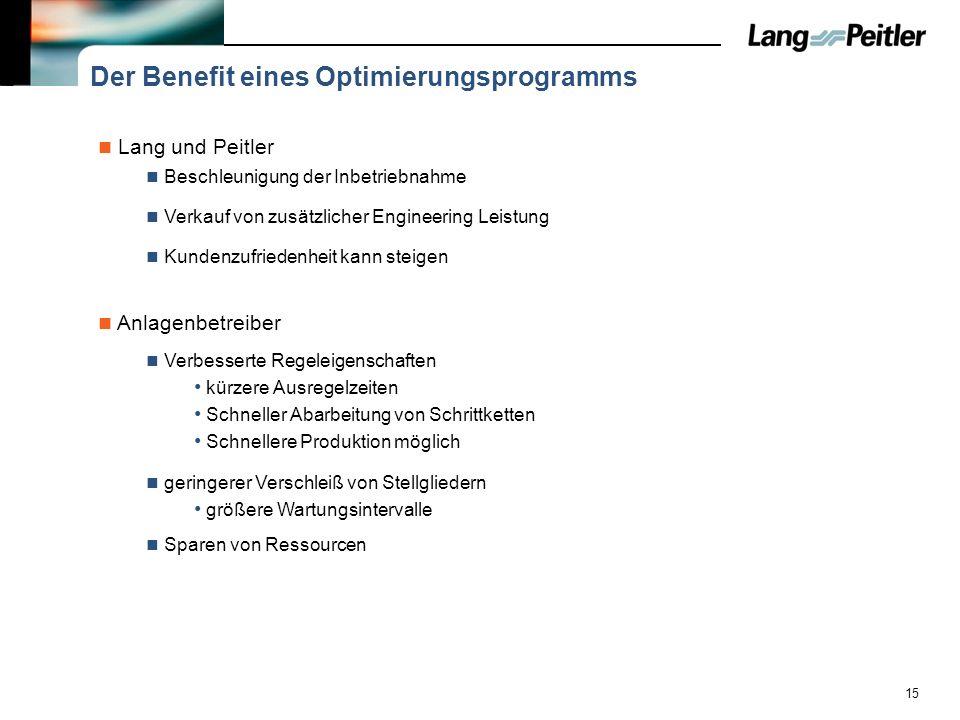 15 Der Benefit eines Optimierungsprogramms Lang und Peitler Anlagenbetreiber Verbesserte Regeleigenschaften kürzere Ausregelzeiten Schneller Abarbeitu