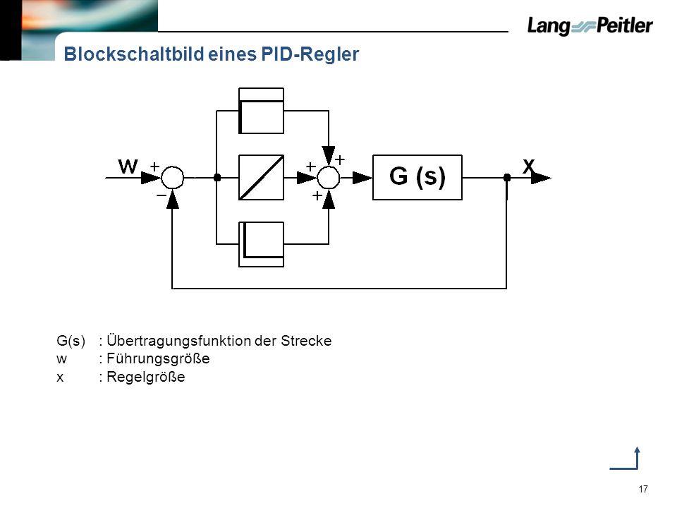 17 Blockschaltbild eines PID-Regler G(s):Übertragungsfunktion der Strecke w:Führungsgröße x:Regelgröße