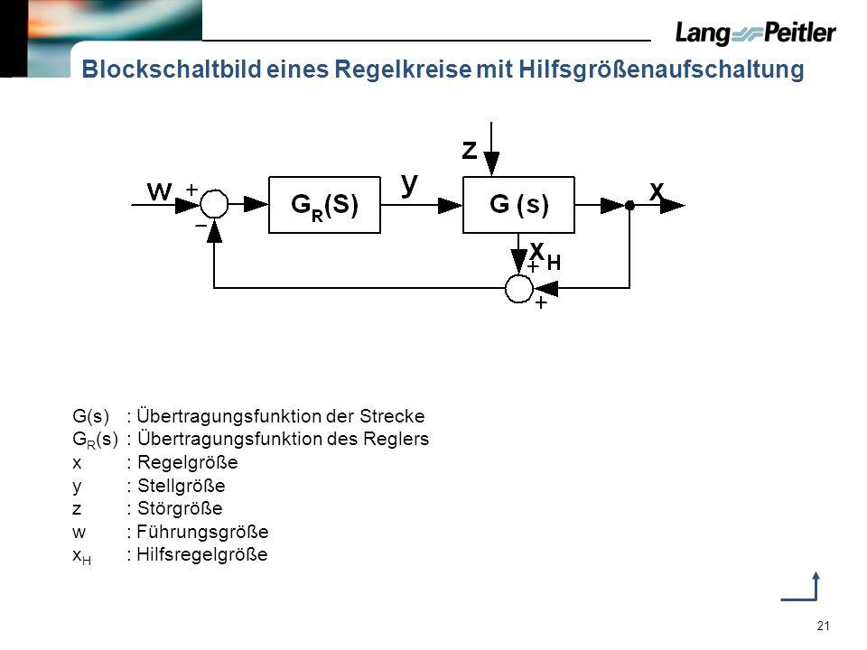 21 Blockschaltbild eines Regelkreise mit Hilfsgrößenaufschaltung G(s):Übertragungsfunktion der Strecke G R (s): Übertragungsfunktion des Reglers x: Re