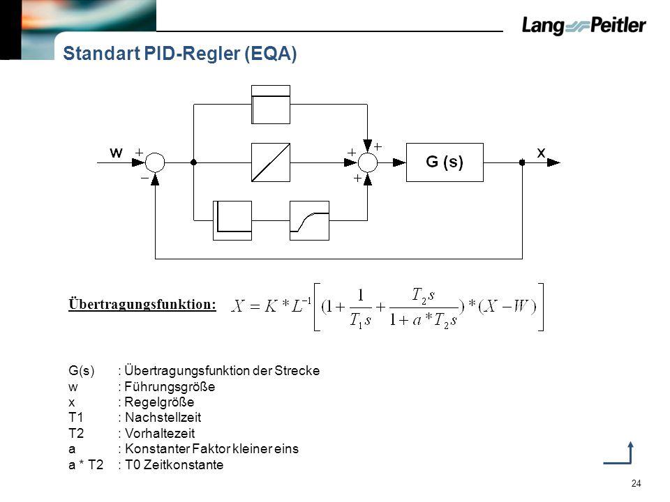 24 Standart PID-Regler (EQA) G(s):Übertragungsfunktion der Strecke w:Führungsgröße x:Regelgröße T1: Nachstellzeit T2: Vorhaltezeit a: Konstanter Fakto