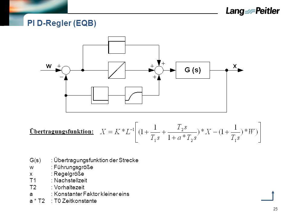 25 PI D-Regler (EQB) G(s):Übertragungsfunktion der Strecke w:Führungsgröße x:Regelgröße T1: Nachstellzeit T2: Vorhaltezeit a: Konstanter Faktor kleine