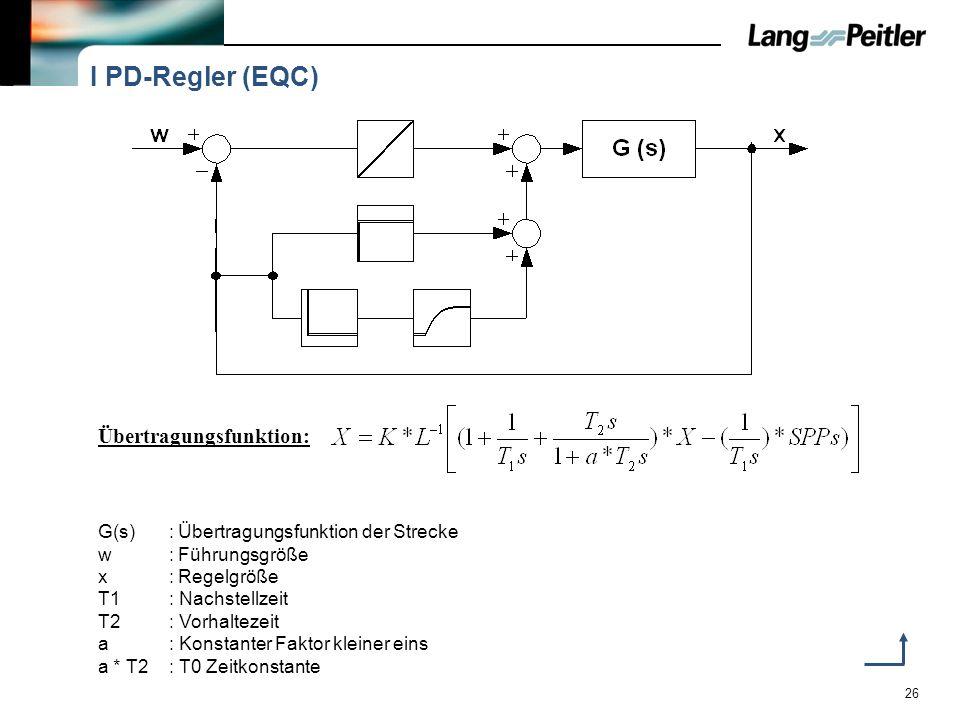 26 I PD-Regler (EQC) G(s):Übertragungsfunktion der Strecke w:Führungsgröße x:Regelgröße T1: Nachstellzeit T2: Vorhaltezeit a: Konstanter Faktor kleine