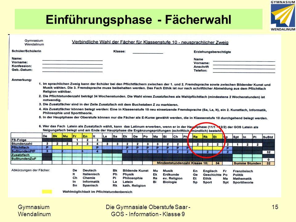 Gymnasium Wendalinum Die Gymnasiale Oberstufe Saar - GOS - Information - Klasse 9 15 Einführungsphase - Fächerwahl
