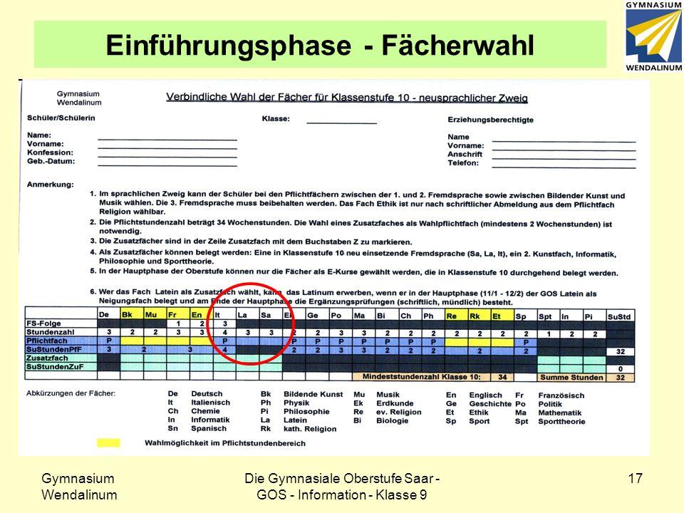 Gymnasium Wendalinum Die Gymnasiale Oberstufe Saar - GOS - Information - Klasse 9 17 Einführungsphase - Fächerwahl
