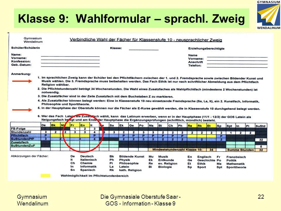 Gymnasium Wendalinum Die Gymnasiale Oberstufe Saar - GOS - Information - Klasse 9 22 Klasse 9: Wahlformular – sprachl. Zweig