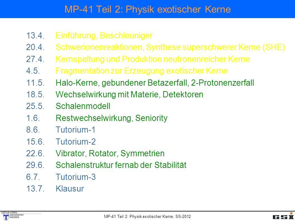 MP-41 Teil 2: Physik exotischer Kerne, SS-2012 MP-41 Teil 2: Physik exotischer Kerne 13.4.Einführung, Beschleuniger 20.4.Schwerionenreaktionen, Synthe