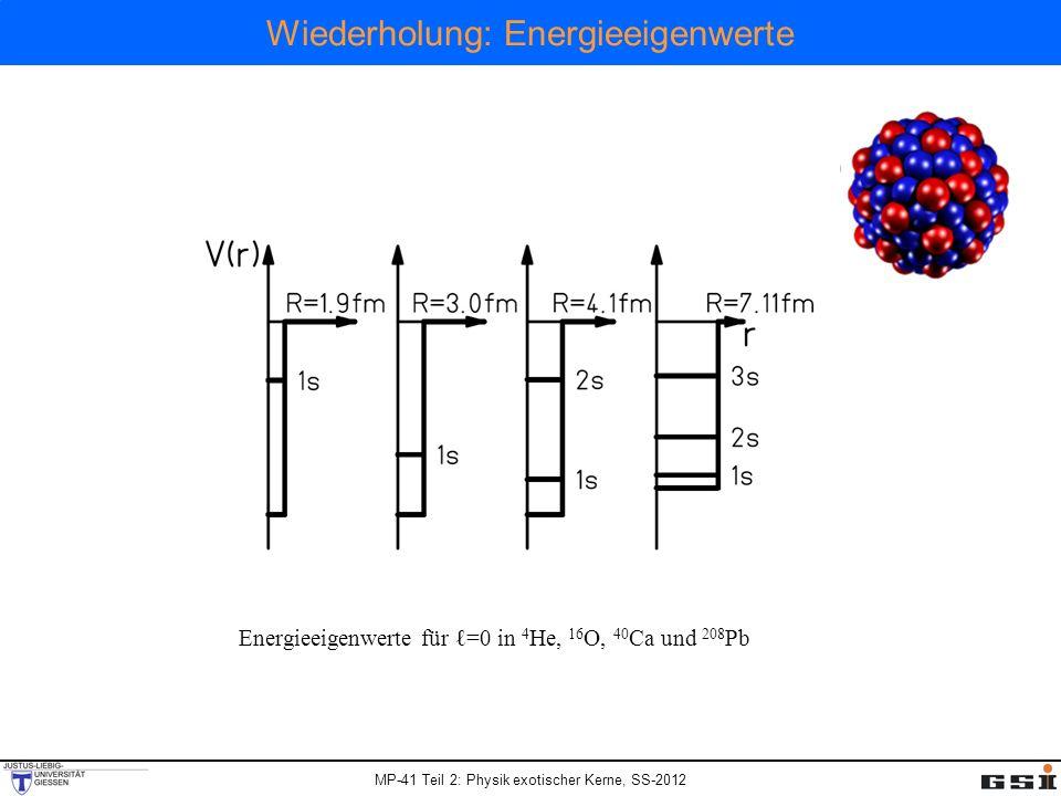 MP-41 Teil 2: Physik exotischer Kerne, SS-2012 Wiederholung: Energieeigenwerte Energieeigenwerte für =0 in 4 He, 16 O, 40 Ca und 208 Pb