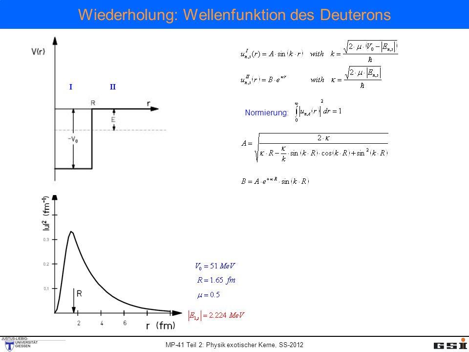 MP-41 Teil 2: Physik exotischer Kerne, SS-2012 Wiederholung: Wellenfunktion des Deuterons Normierung: ΙΙΙ
