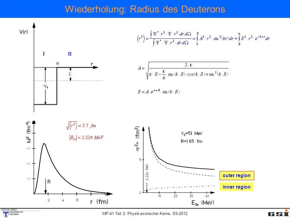 MP-41 Teil 2: Physik exotischer Kerne, SS-2012 Wiederholung: Radius des Deuterons ΙΙΙ outer region inner region