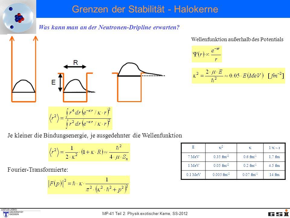 MP-41 Teil 2: Physik exotischer Kerne, SS-2012 Grenzen der Stabilitä t - Halokerne Je kleiner die Bindungsenergie, je ausgedehnter die Wellenfunktion