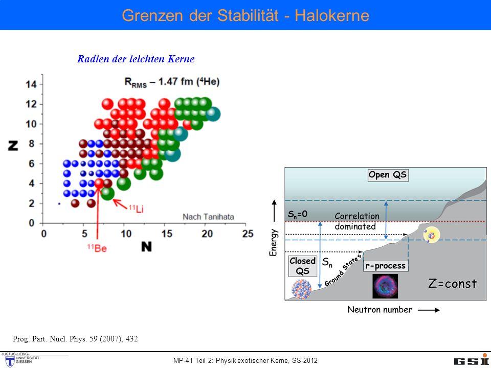 MP-41 Teil 2: Physik exotischer Kerne, SS-2012 Grenzen der Stabilitä t - Halokerne Radien der leichten Kerne Prog. Part. Nucl. Phys. 59 (2007), 432