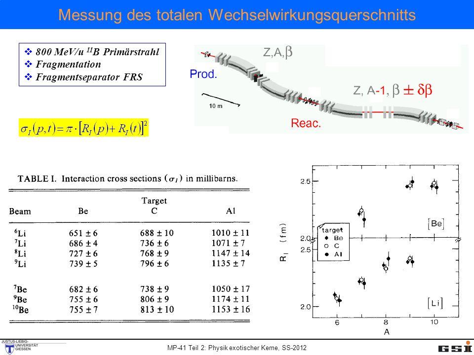 MP-41 Teil 2: Physik exotischer Kerne, SS-2012 Messung des totalen Wechselwirkungsquerschnitts 800 MeV/u 11 B Primärstrahl Fragmentation Fragmentsepar