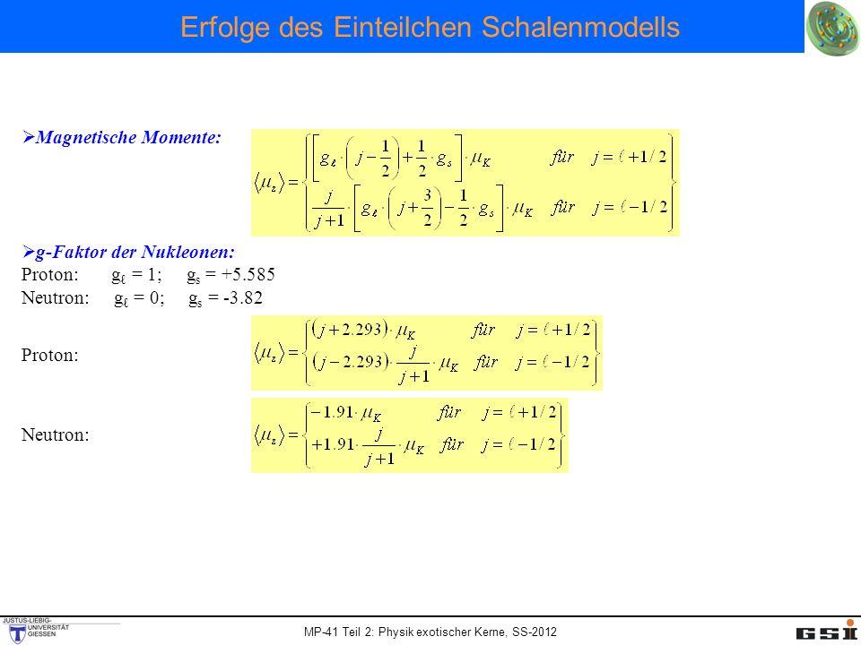 MP-41 Teil 2: Physik exotischer Kerne, SS-2012 Erfolge des Einteilchen Schalenmodells Magnetische Momente: g-Faktor der Nukleonen: Proton: g = 1; g s