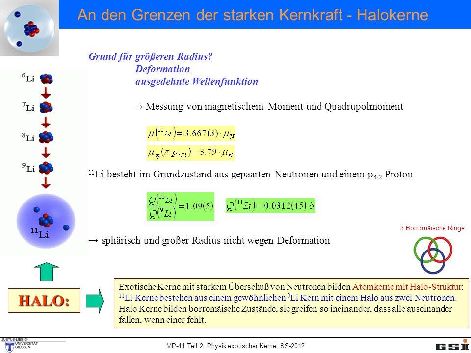 MP-41 Teil 2: Physik exotischer Kerne, SS-2012 An den Grenzen der starken Kernkraft - Halokerne Grund für größeren Radius? Deformation ausgedehnte Wel