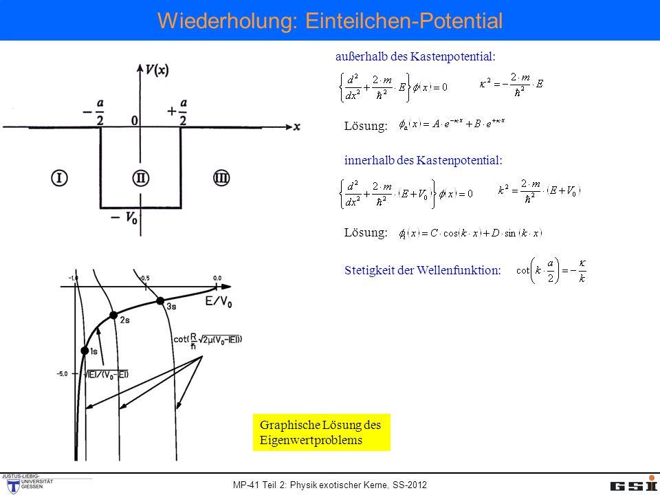 MP-41 Teil 2: Physik exotischer Kerne, SS-2012 Wiederholung: Einteilchen-Potential außerhalb des Kastenpotential: innerhalb des Kastenpotential: Lösun