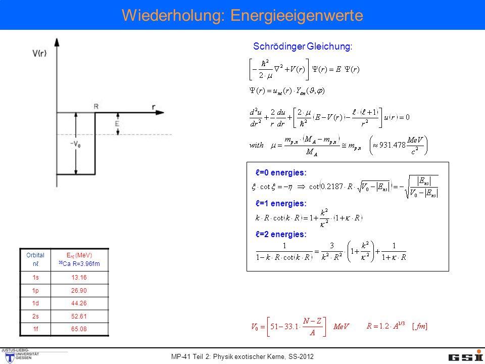 MP-41 Teil 2: Physik exotischer Kerne, SS-2012 Wiederholung: Energieeigenwerte =0 energies: Orbital n E n (MeV) 36 Ca R=3.96fm E n (MeV) 36 Ca V 0 =54