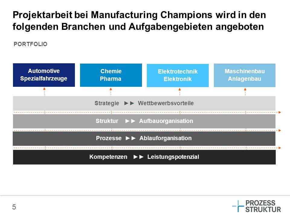 5 Projektarbeit bei Manufacturing Champions wird in den folgenden Branchen und Aufgabengebieten angeboten Automotive Spezialfahrzeuge Chemie Pharma El