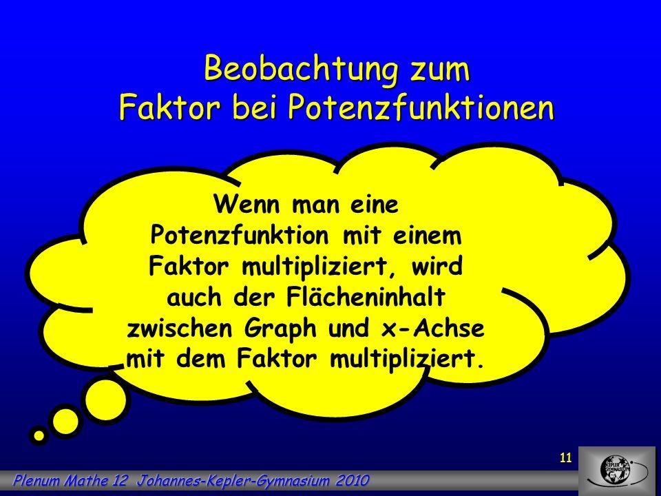 11 Beobachtung zum Faktor bei Potenzfunktionen Wenn man eine Potenzfunktion mit einem Faktor multipliziert, wird auch der Flächeninhalt zwischen Graph