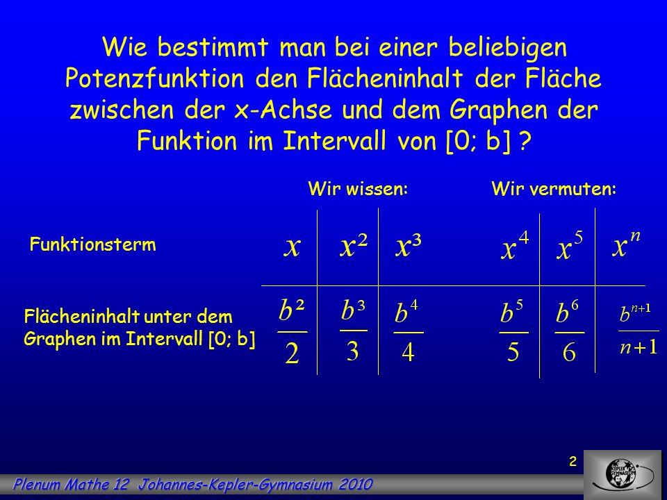 2 Wie bestimmt man bei einer beliebigen Potenzfunktion den Flächeninhalt der Fläche zwischen der x-Achse und dem Graphen der Funktion im Intervall von