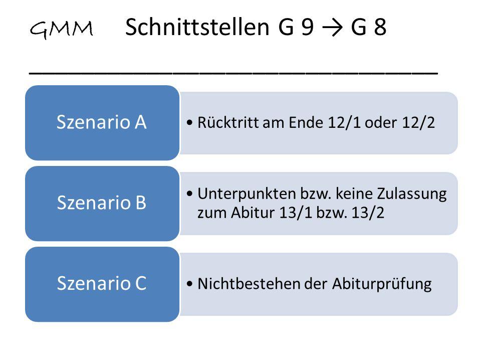 GMM Schnittstellen G 9 G 8 _______________________________ Rücktritt am Ende 12/1 oder 12/2 Szenario A Unterpunkten bzw. keine Zulassung zum Abitur 13