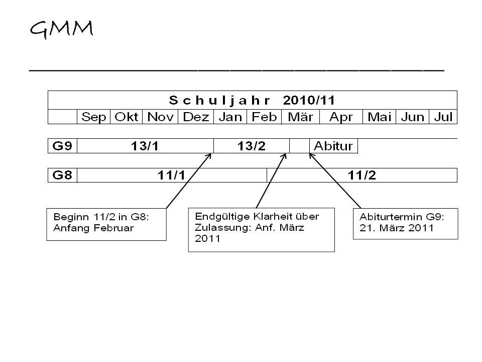 GMM Szenario B – Variante 1 (§ 75 a Abs.