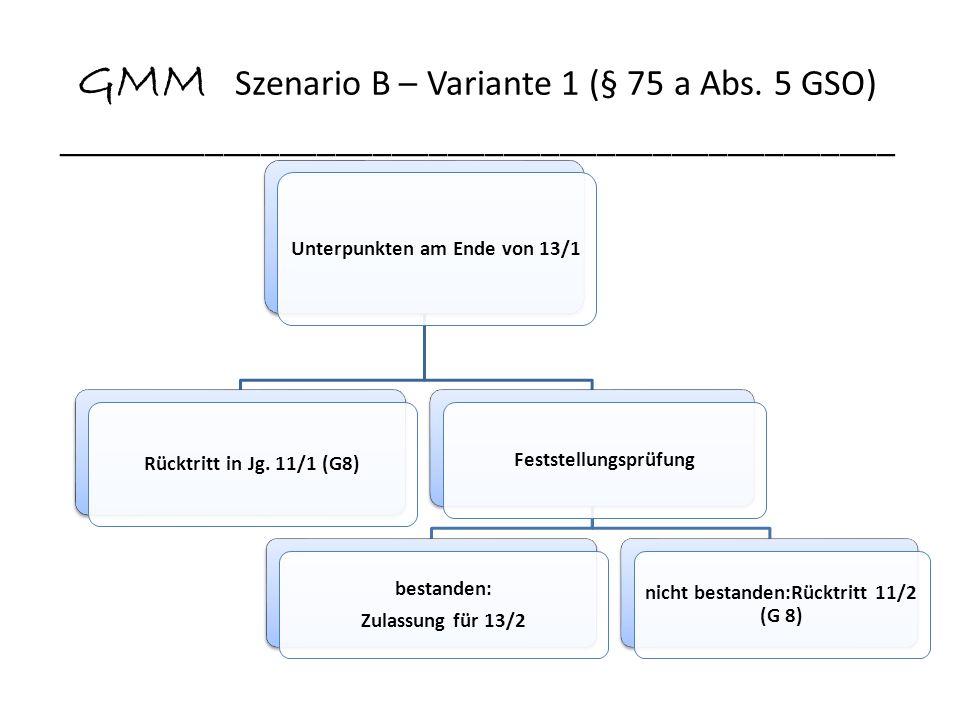 GMM Szenario B – Variante 1 (§ 75 a Abs. 5 GSO) _____________________________________________ Unterpunkten am Ende von 13/1 Rücktritt in Jg. 11/1 (G8)