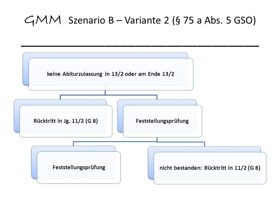 GMM Szenario B – Variante 2 (§ 75 a Abs. 5 GSO) _______________________________ keine Abiturzulassung in 13/2 oder am Ende 13/2Rücktritt in Jg. 11/2 (