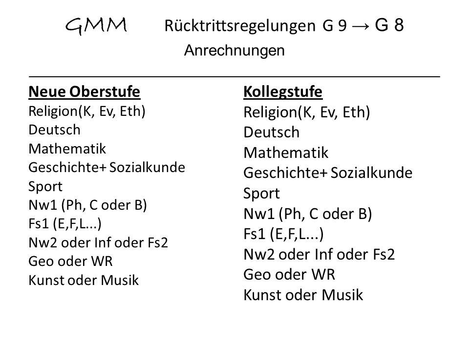 GMM Rücktrittsregelungen G 9 G 8 Anrechnungen _______________________________________________ Neue Oberstufe Religion(K, Ev, Eth) Deutsch Mathematik G